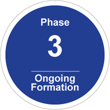 Formation Materials